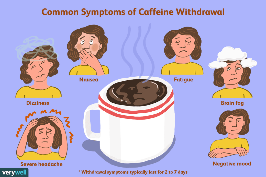 what-to-expect-from-caffeine-withdrawal-21844-v1-5c521bb246e0fb000180a7ec